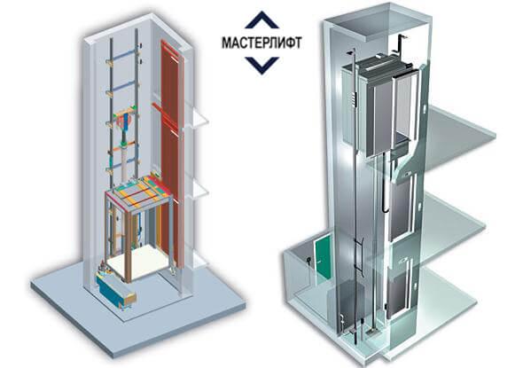 Особенности установки гидравлических лифтов